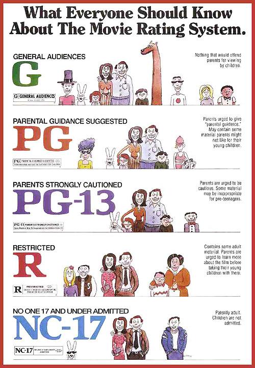 Movie rating logos